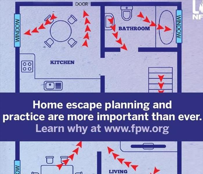 Home escape planning and practice.